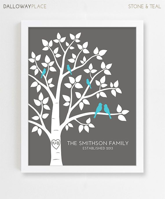 Custom Family Sign, Personalized Anniversary Gift for Wedding Present, Last Name Art Print, Family Tree with Birds, Modern Home Decor