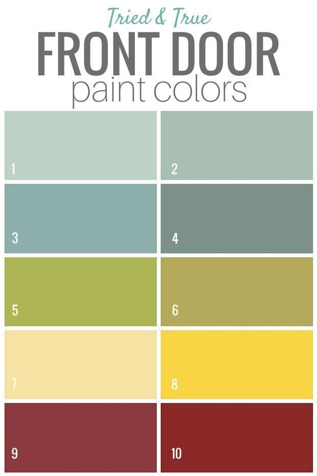 Tried and True Front Door Paint Colors | Satori Design for Living...I need #3
