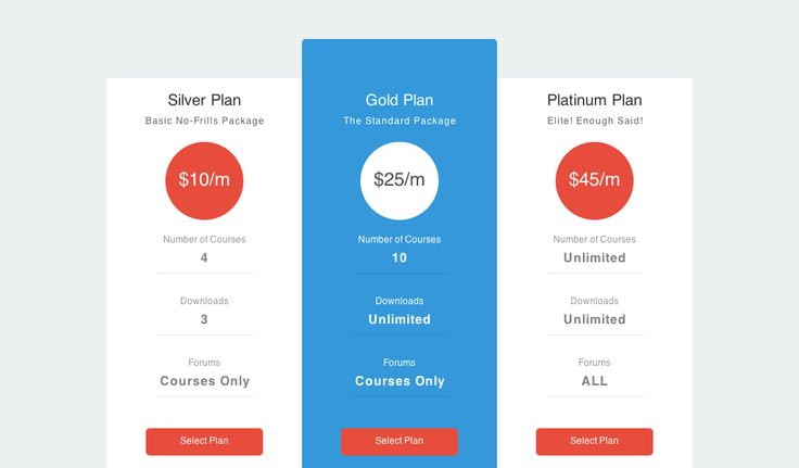 Flat price table buttons code css css3 flat for Table design with css