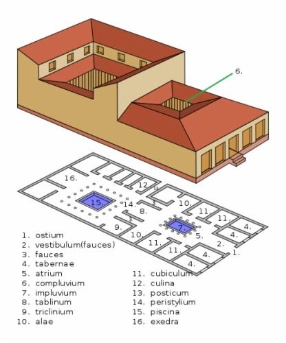 17 Best Ancient Roman Houses Images On Pinterest Roman Empire