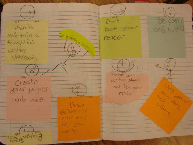 Always Write I Keep a Writers Notebook alongside my