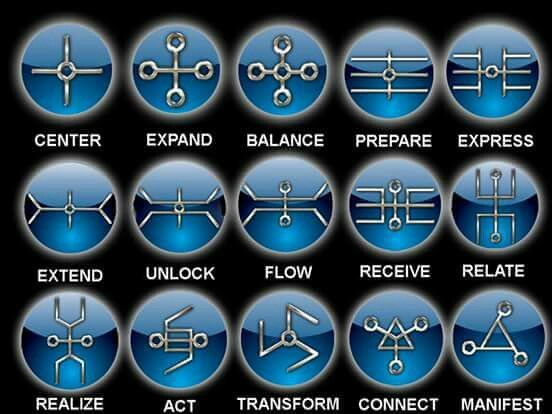 BASHAR's Sacred Circuitry Symbols:  Basically these symbols allows the brain to rewire itself so it can function in accord with the shapes viewed so you can function more holistically about the cosmos, your self and ALL that Is. However you may decide to view up to 3 times a day, no more than 15 minutes so that you can give the brain the ability to assimilate. This fits the best absorption rate and alteration of circuitry. If you do more, you could lose the effects. See these symbols as an…