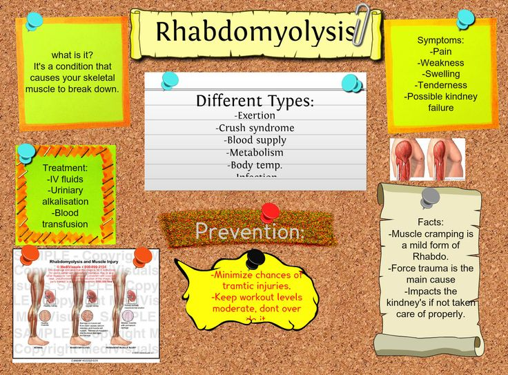 chronic kidney disease research paper