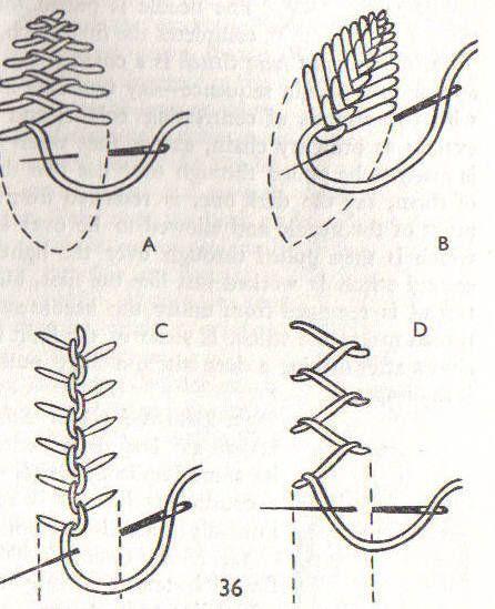 Técnicas de bordado