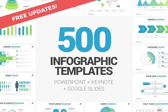 Mega Infographics - Free Updates! by Rocketo Graphics on @creativemarket