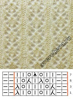 Très joli point de dentelle au tricot