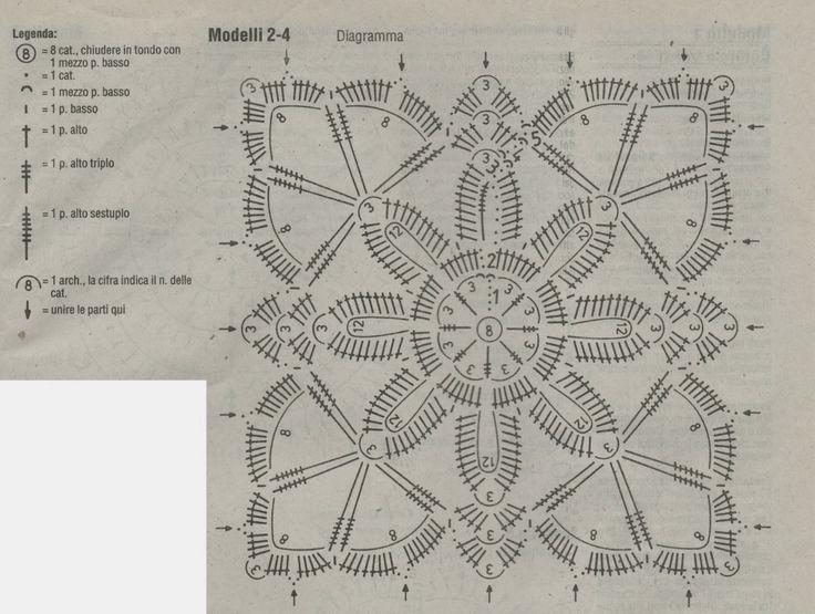17 migliori idee su cuscini all 39 uncinetto su pinterest for Bordi a uncinetto con spiegazioni