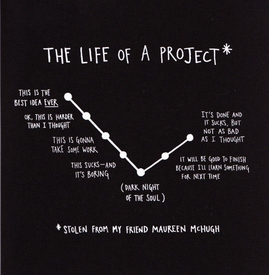 """""""The Life of a Project"""" from Steal Like An Artist: http://steallikeanartist.com"""