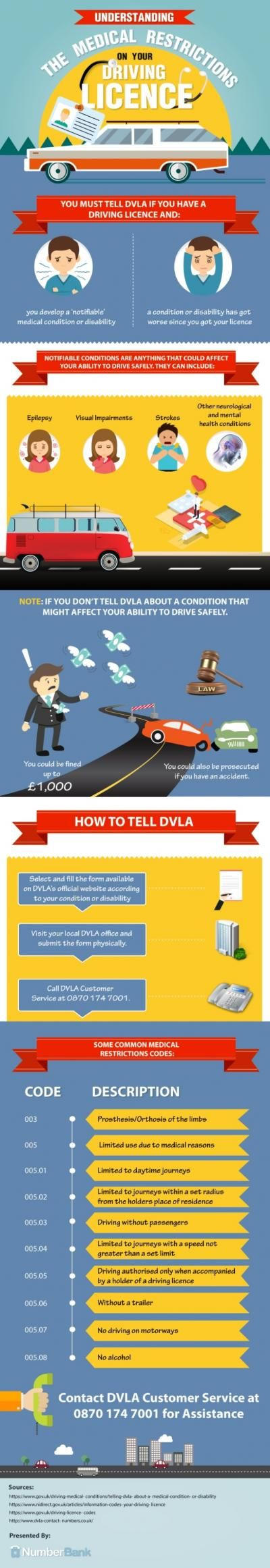 One needs to hold a valid driving licence, should be medically fit and should have no other legal issues that restrict him/her from driving the vehicle. To apply for your driving licence, contact DVLA customer care number.