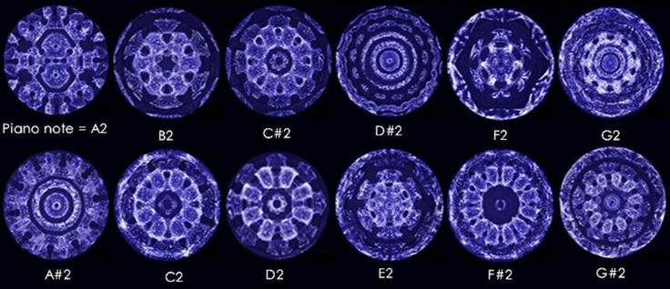 For the first time in history individual piano notes have been made visible using the 'CymaScope' instrument.