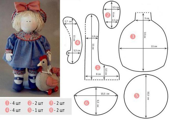 предполагалось, что шьем куклу своими руками выкройки и фото достопримечательность данного транспорта