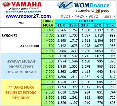 85# Price List WOM Finance 14, Yamaha BYSON