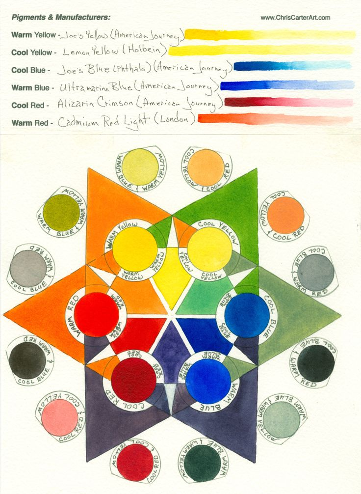 Color Wheel 101Workshops A Chriscarterartist 102715 900jpeg