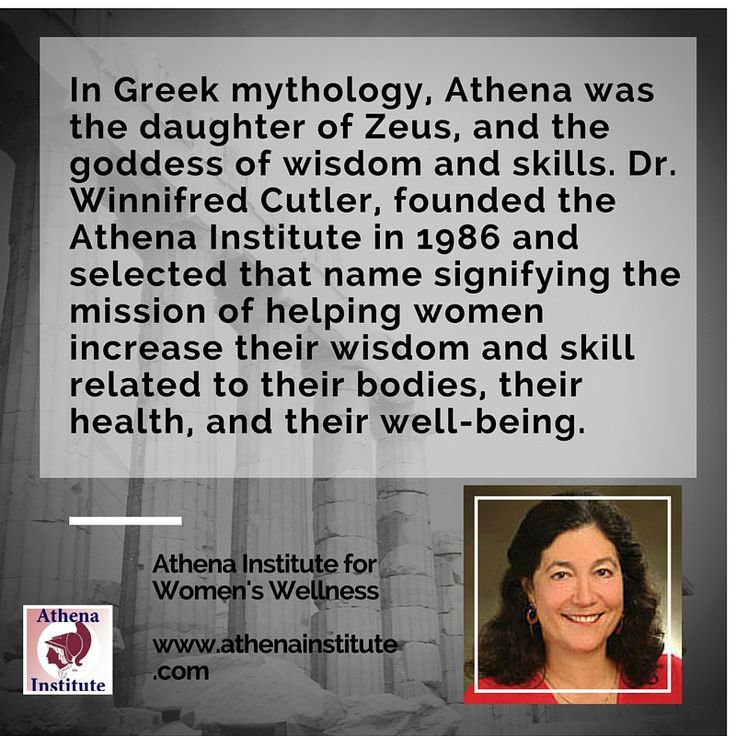 The Athena Institute Is A Biomedical Research Organization Dedicated To Improving Women S Healthcare Check O Reproductive Health Physical Wellness Health Care