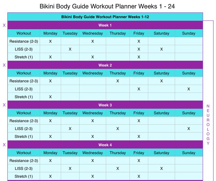 The Designing Doc: Kayla Itsines Bikini Body Guide Review and Laminated Workouts
