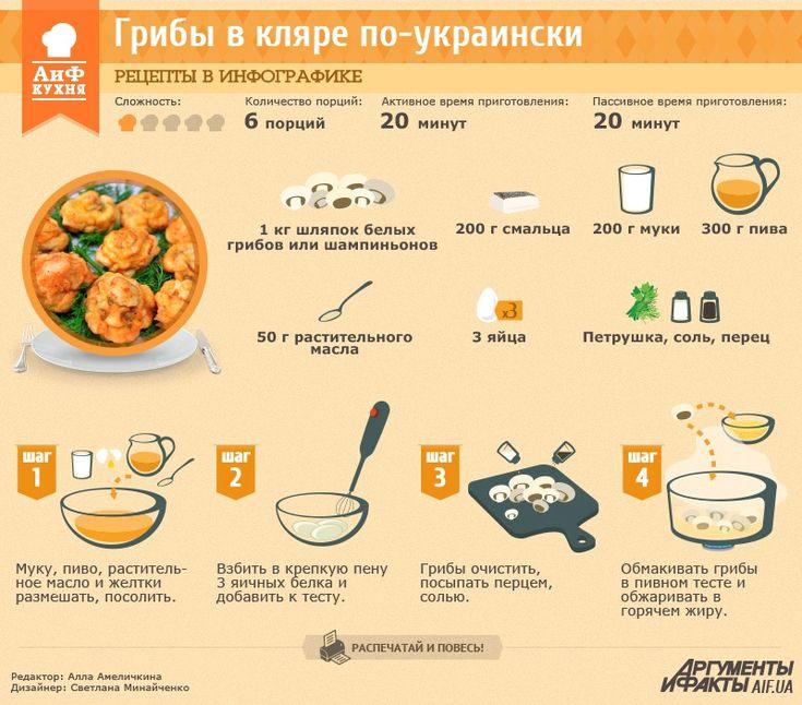 Рецепт в инфографике: грибы в кляре по-украински   Рецепты в инфографике   Кухня   АиФ Украина
