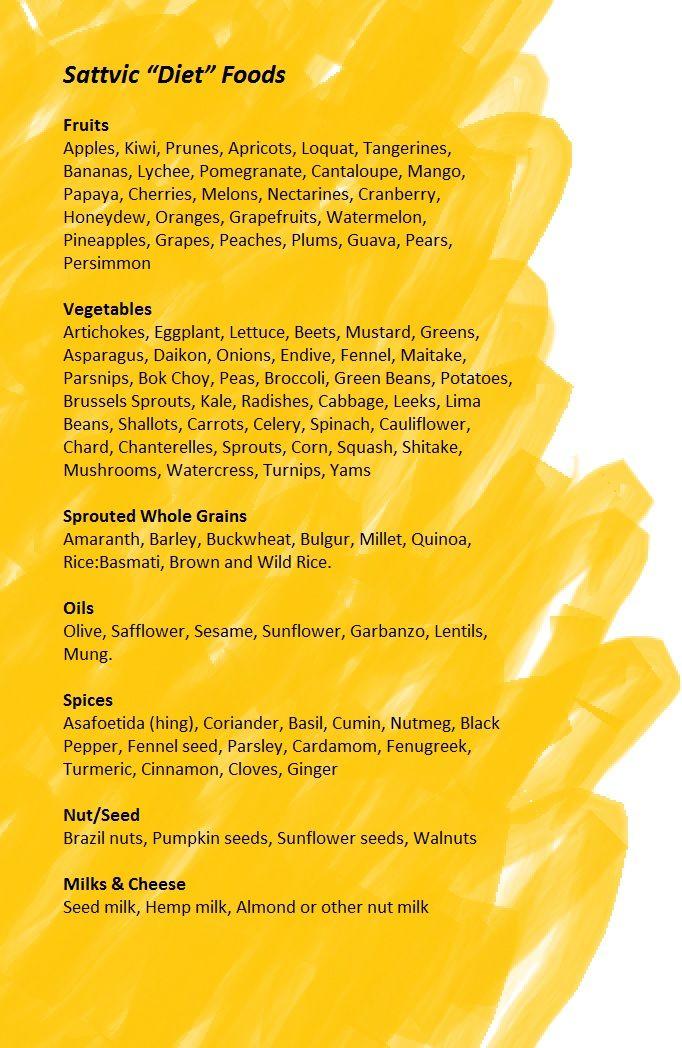 Sattvic Food List