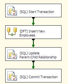 SQL Server Integration Services SSIS Transactions without MSDTC