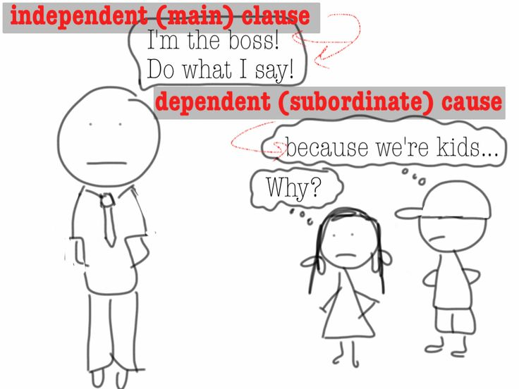 17 best ideas about Dependent Clause on Pinterest   Sentence ...