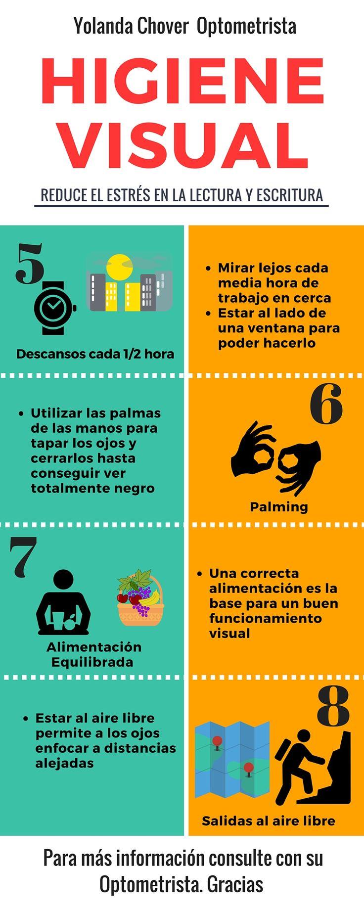 Normas de higiene visual 2