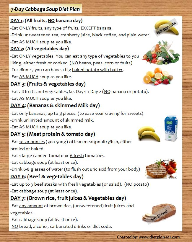 Does 7-Day Cabbage Soup Diet Plan Really Work? | Diet Plan 101