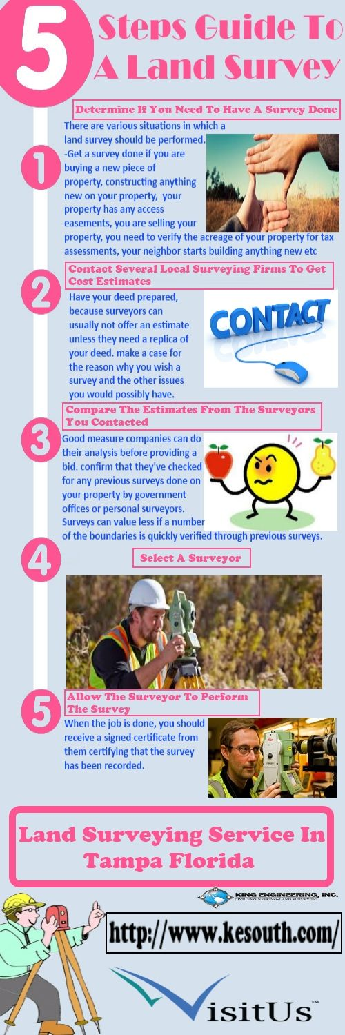5 Steps Guide To A Land Survey