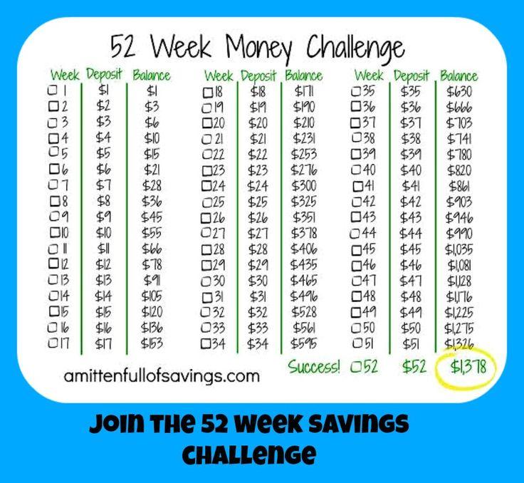 52 Week Money Challenge 2014              BUDGET/SAVINGS