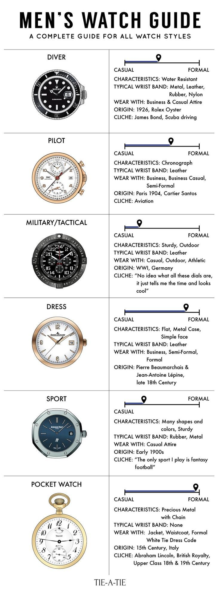 mens_watch_guide