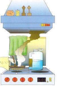 Vivere Verde: Pulizia della cappa e del suo filtro.