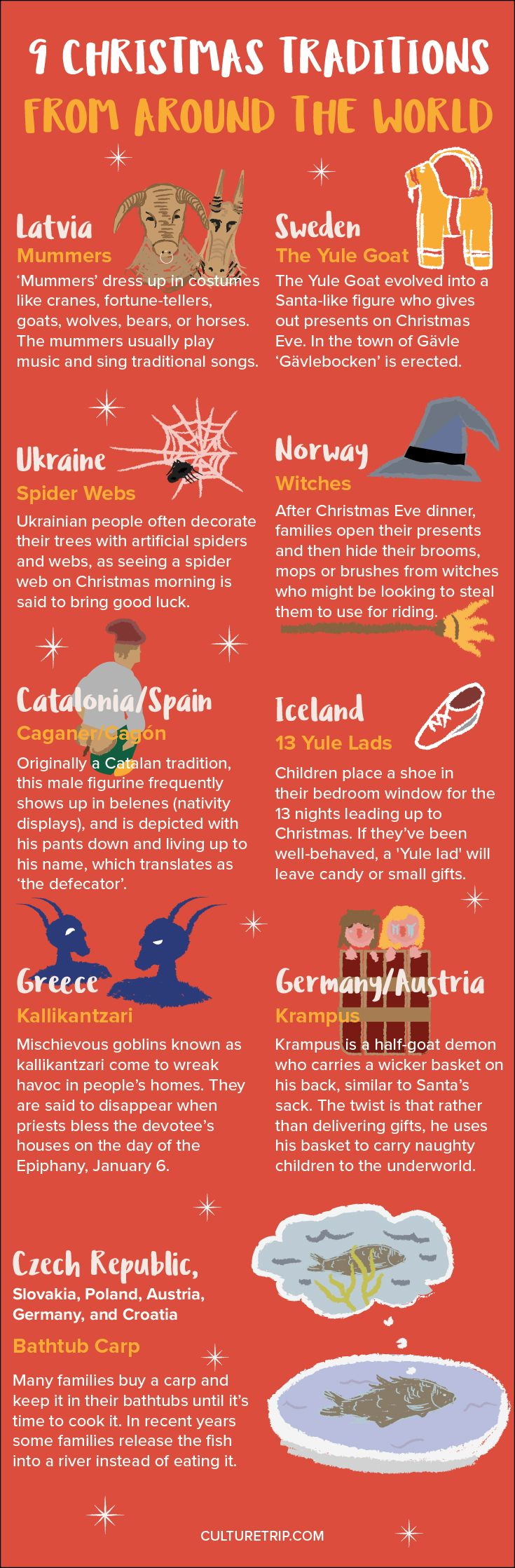 10 Quirky Christmas Traditions from Around the World