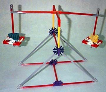K'nex Science Lesson Plan