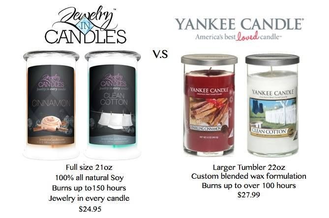 Diamond Candles Coupon Codes. 5 Coupons $8 Average savings. On helmbactidi.ga, diamond and candle lovers get to shop for scented ring candles as well as classic candles. And, of course, they get to specify the ring too. That's not even the best part. Customers can enjoy instant discounts as long as they have a Diamond Candles coupon.