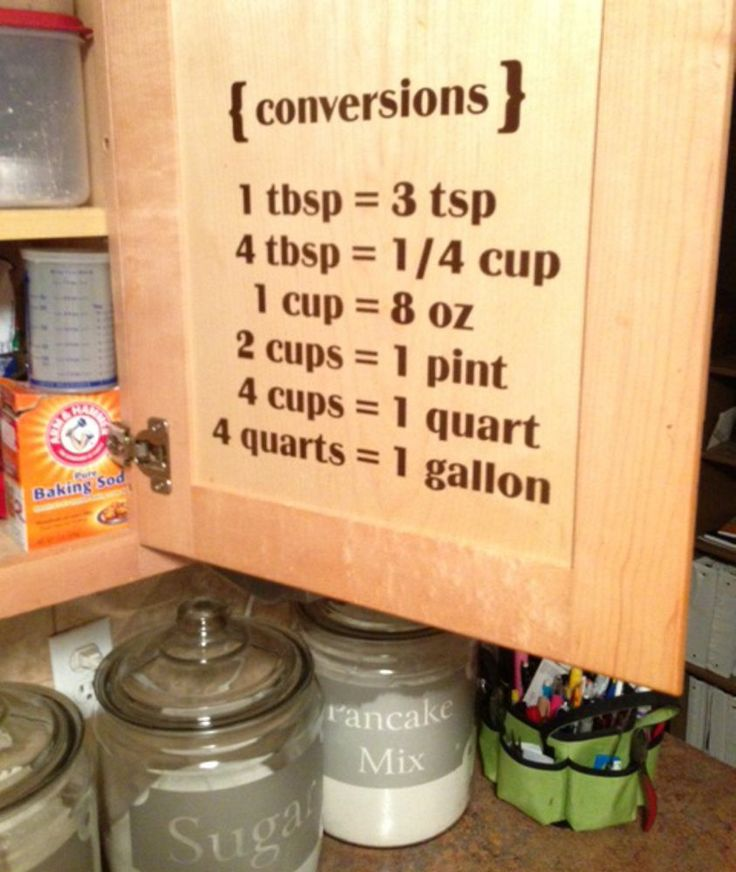 Kitchen conversions 1 tbsp 3 tsp 4 tbsp 1 4 cup 1 cup for 6 tablespoons to cups