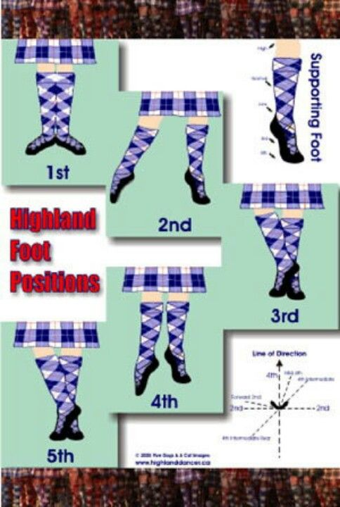 Highland dancing. Never found this easy. Can still do a highland fling though  (badly)