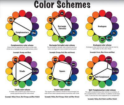 Skema warna tradisional seperti komplementer, analog, dan seterusnya