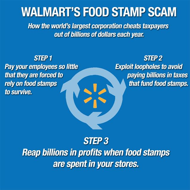 Walmart's Food Stamp Scam Explained in One Easy Chart - This is perfect. What a racket.