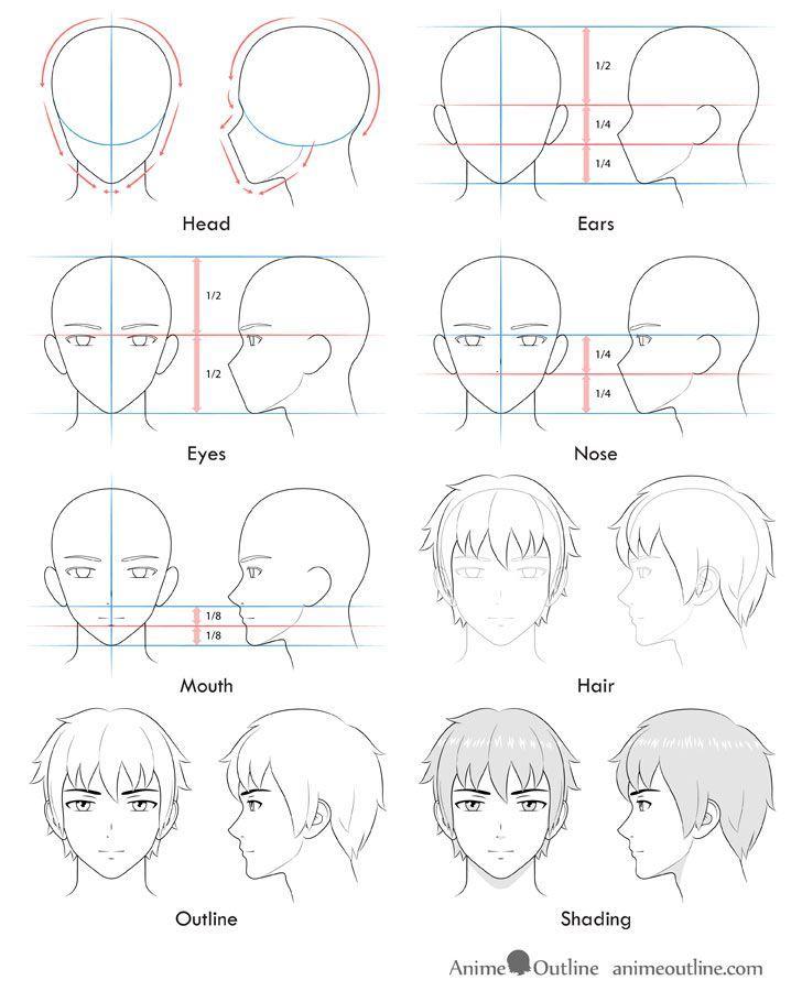 Tecnica De Desenho Anime In 2020 Anime Face Drawing Anime Male Face Manga Drawing Tutorials