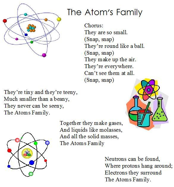 """The """"Atom's Family"""" (to the tune of the Addam's Flamily song) -great for teaching the different parts of the Atom! The kids WILL sing it!! This song originally only had 2 verses when it was first published and a student in my class at Brewer Middle School in White Settlement, Texas wrote the 3rd verse. :-)"""