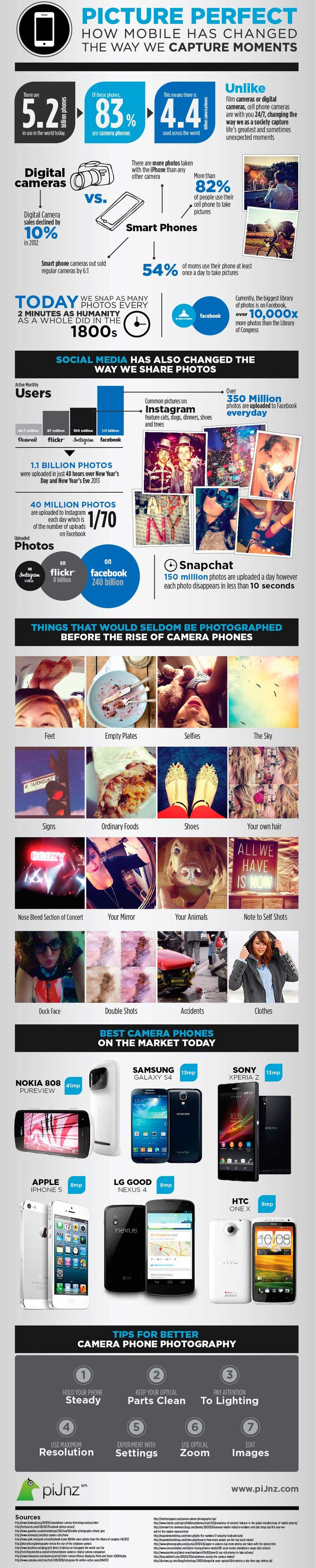 How mobile has changed the way we capture moments #infographic