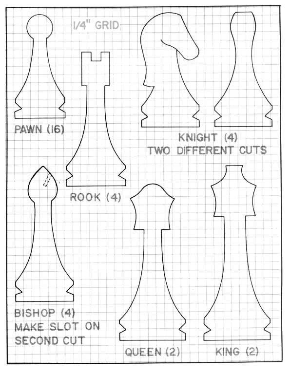 Band saw chess pieces