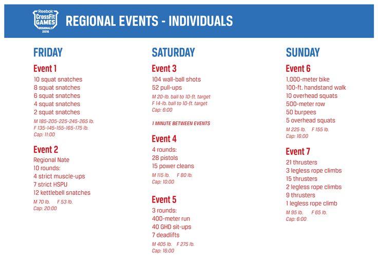 2016 Regional Events   CrossFit Games
