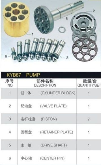 545.00$  Know more - http://ai2h1.worlditems.win/all/product.php?id=32797798400 - Replacement hydraulic pump for KAYABA KYB87 pump parts cylinder block piston