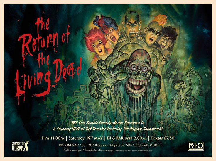 Return of the Living Dead movie review