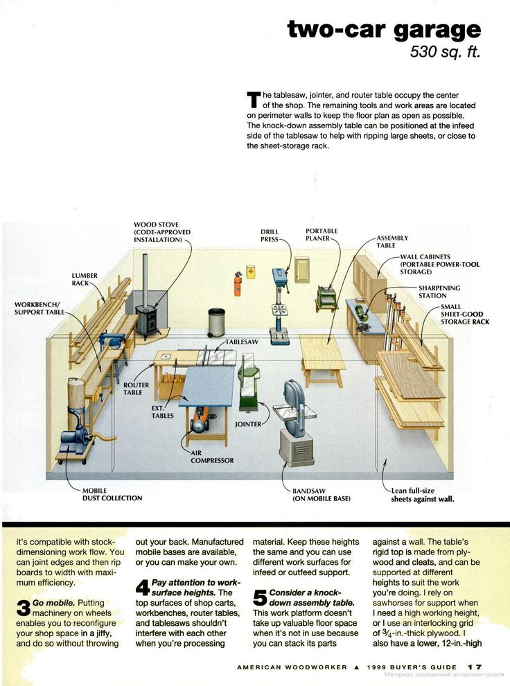 American woodworker pinterest for Garage shop layout