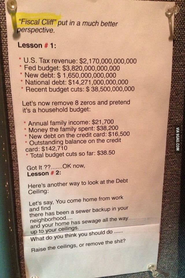 Fiscal cliff explained