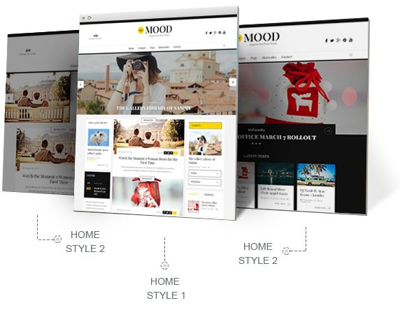 the mood wordpress various home layouts