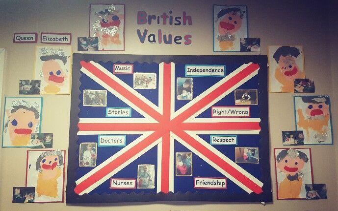 British values EYFS