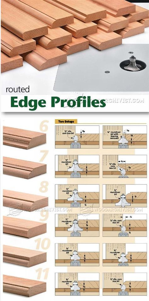 Routed Edge Profiles - Router Tips, Jigs and Fixtures   WoodArchivist.com