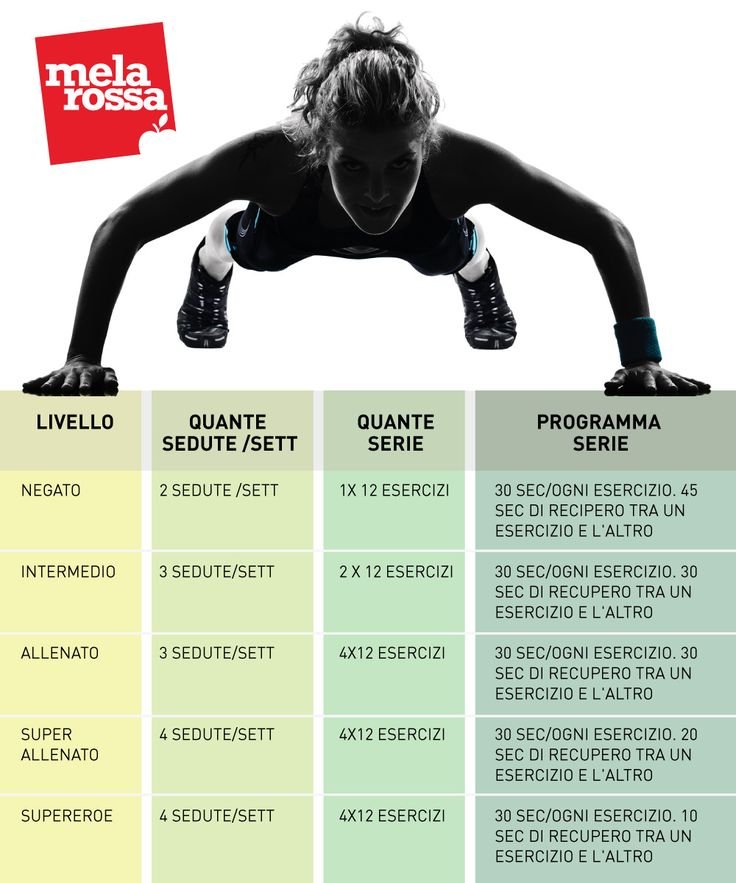 Il tuo obiettivo è la tonificazione muscolare? Segui il circuito che ti propone Melarossa, composto da 12 esercizi per tonificare il tuo corpo.