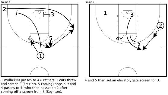 Horns America's Play from Billy Donovan and Florida Gators